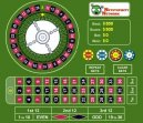 Hry on-line:  > Ruleta (Kasino hra on-line)