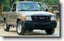 Ford Ranger 1800 XL