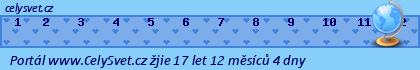 Vice metriku na www.celysvet.cz
