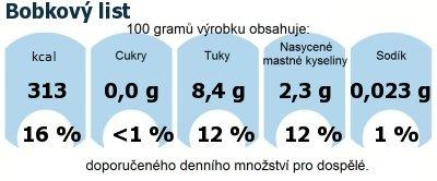 DDM (GDA) - doporučené denní množství energie a živin pro průměrného člověka (denní příjem 2000 kcal): Bobkový list