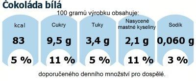 DDM (GDA) - doporučené denní množství energie a živin pro průměrného člověka (denní příjem 2000 kcal): Čokoláda bílá