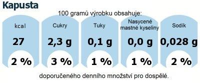 DDM (GDA) - doporučené denní množství energie a živin pro průměrného člověka (denní příjem 2000 kcal): Kapusta