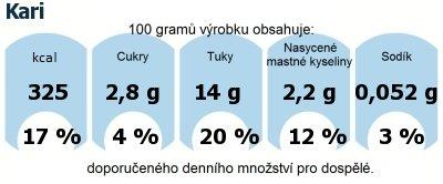 DDM (GDA) - doporučené denní množství energie a živin pro průměrného člověka (denní příjem 2000 kcal): Kari