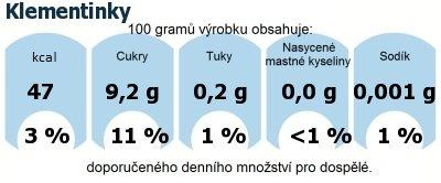 DDM (GDA) - doporučené denní množství energie a živin pro průměrného člověka (denní příjem 2000 kcal): Klementinky