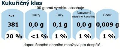 DDM (GDA) - doporučené denní množství energie a živin pro průměrného člověka (denní příjem 2000 kcal): Kukuřičný klas