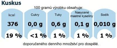 DDM (GDA) - doporučené denní množství energie a živin pro průměrného člověka (denní příjem 2000 kcal): Kuskus
