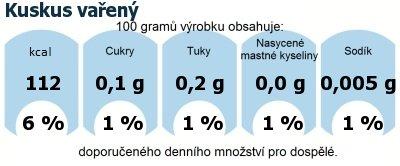 DDM (GDA) - doporučené denní množství energie a živin pro průměrného člověka (denní příjem 2000 kcal): Kuskus vařený