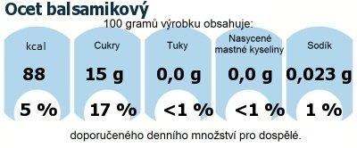 DDM (GDA) - doporučené denní množství energie a živin pro průměrného člověka (denní příjem 2000 kcal): Ocet balsamikový