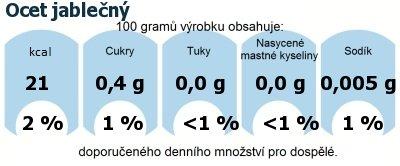 DDM (GDA) - doporučené denní množství energie a živin pro průměrného člověka (denní příjem 2000 kcal): Ocet jablečný