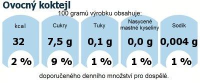DDM (GDA) - doporučené denní množství energie a živin pro průměrného člověka (denní příjem 2000 kcal): Ovocný koktejl