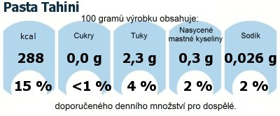 DDM (GDA) - doporučené denní množství energie a živin pro průměrného člověka (denní příjem 2000 kcal): Pasta Tahini
