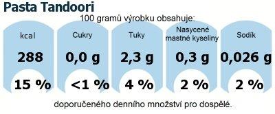 DDM (GDA) - doporučené denní množství energie a živin pro průměrného člověka (denní příjem 2000 kcal): Pasta Tandoori
