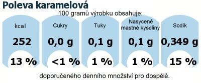 DDM (GDA) - doporučené denní množství energie a živin pro průměrného člověka (denní příjem 2000 kcal): Poleva karamelová
