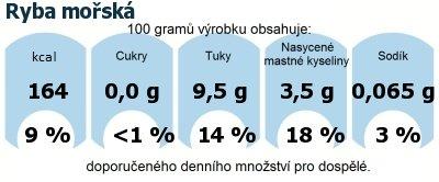 DDM (GDA) - doporučené denní množství energie a živin pro průměrného člověka (denní příjem 2000 kcal): Ryba mořská