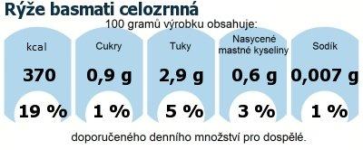 DDM (GDA) - doporučené denní množství energie a živin pro průměrného člověka (denní příjem 2000 kcal): Rýže basmati celozrnná