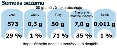 DDM (GDA) - doporučené denní množství energie a živin pro průměrného člověka (denní příjem 2000 kcal): Semena sezamu