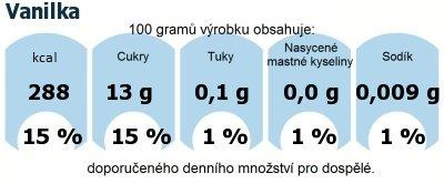 DDM (GDA) - doporučené denní množství energie a živin pro průměrného člověka (denní příjem 2000 kcal): Vanilka