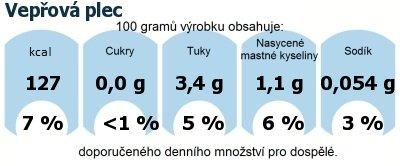 DDM (GDA) - doporučené denní množství energie a živin pro průměrného člověka (denní příjem 2000 kcal): Vepřová plec