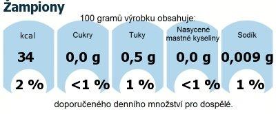 DDM (GDA) - doporučené denní množství energie a živin pro průměrného člověka (denní příjem 2000 kcal): Žampiony