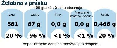 DDM (GDA) - doporučené denní množství energie a živin pro průměrného člověka (denní příjem 2000 kcal): Želatina v prášku