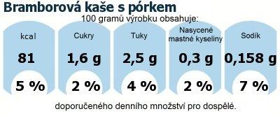 DDM (GDA) - doporučené denní množství energie a živin pro průměrného člověka (denní příjem 2000 kcal): Bramborová kaše s pórkem