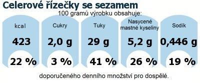 DDM (GDA) - doporučené denní množství energie a živin pro průměrného člověka (denní příjem 2000 kcal): Celerové řízečky se sezamem