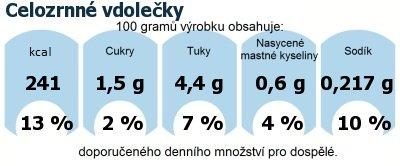 DDM (GDA) - doporučené denní množství energie a živin pro průměrného člověka (denní příjem 2000 kcal): Celozrnné vdolečky
