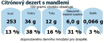 DDM (GDA) - doporučené denní množství energie a živin pro průměrného člověka (denní příjem 2000 kcal): Citrónový dezert s mandlemi