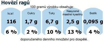 DDM (GDA) - doporučené denní množství energie a živin pro průměrného člověka (denní příjem 2000 kcal): Hovězí ragú