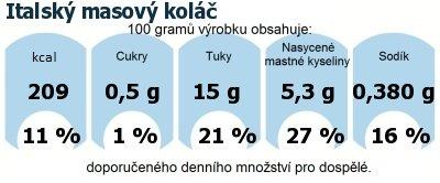 DDM (GDA) - doporučené denní množství energie a živin pro průměrného člověka (denní příjem 2000 kcal): Italský masový koláč