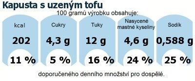 DDM (GDA) - doporučené denní množství energie a živin pro průměrného člověka (denní příjem 2000 kcal): Kapusta s uzeným tofu