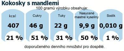 DDM (GDA) - doporučené denní množství energie a živin pro průměrného člověka (denní příjem 2000 kcal): Kokosky s mandlemi