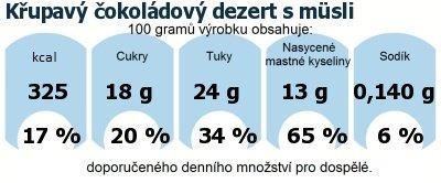 DDM (GDA) - doporučené denní množství energie a živin pro průměrného člověka (denní příjem 2000 kcal): Křupavý čokoládový dezert s müsli