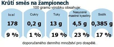 DDM (GDA) - doporučené denní množství energie a živin pro průměrného člověka (denní příjem 2000 kcal): Krůtí směs na žampionech