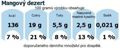 DDM (GDA) - doporučené denní množství energie a živin pro průměrného člověka (denní příjem 2000 kcal): Mangový dezert