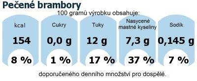 DDM (GDA) - doporučené denní množství energie a živin pro průměrného člověka (denní příjem 2000 kcal): Pečené brambory