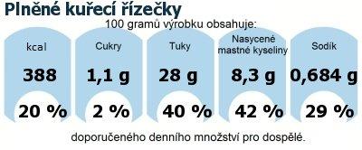 DDM (GDA) - doporučené denní množství energie a živin pro průměrného člověka (denní příjem 2000 kcal): Plněné kuřecí řízečky