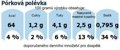 DDM (GDA) - doporučené denní množství energie a živin pro průměrného člověka (denní příjem 2000 kcal): Pórková polévka