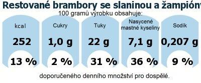 DDM (GDA) - doporučené denní množství energie a živin pro průměrného člověka (denní příjem 2000 kcal): Restované brambory se slaninou a žampióny