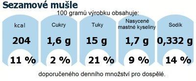 DDM (GDA) - doporučené denní množství energie a živin pro průměrného člověka (denní příjem 2000 kcal): Sezamové mušle
