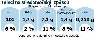 DDM (GDA) - doporučené denní množství energie a živin pro průměrného člověka (denní příjem 2000 kcal): Telecí na středomořský  způsob