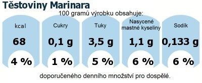 DDM (GDA) - doporučené denní množství energie a živin pro průměrného člověka (denní příjem 2000 kcal): Těstoviny Marinara