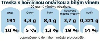 DDM (GDA) - doporučené denní množství energie a živin pro průměrného člověka (denní příjem 2000 kcal): Treska s hořčičnou omáčkou a bílým vínem