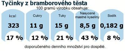 DDM (GDA) - doporučené denní množství energie a živin pro průměrného člověka (denní příjem 2000 kcal): Tyčinky z bramborového těsta