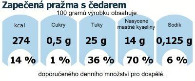 DDM (GDA) - doporučené denní množství energie a živin pro průměrného člověka (denní příjem 2000 kcal): Zapečená pražma s čedarem