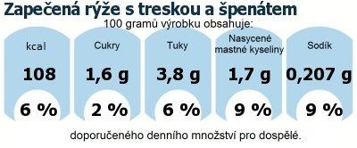 DDM (GDA) - doporučené denní množství energie a živin pro průměrného člověka (denní příjem 2000 kcal): Zapečená rýže s treskou a špenátem