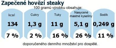 DDM (GDA) - doporučené denní množství energie a živin pro průměrného člověka (denní příjem 2000 kcal): Zapečené hovězí steaky