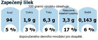 DDM (GDA) - doporučené denní množství energie a živin pro průměrného člověka (denní příjem 2000 kcal): Zapečený lilek