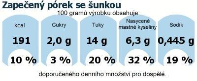 DDM (GDA) - doporučené denní množství energie a živin pro průměrného člověka (denní příjem 2000 kcal): Zapečený pórek se šunkou