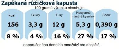 DDM (GDA) - doporučené denní množství energie a živin pro průměrného člověka (denní příjem 2000 kcal): Zapékaná růžičková kapusta